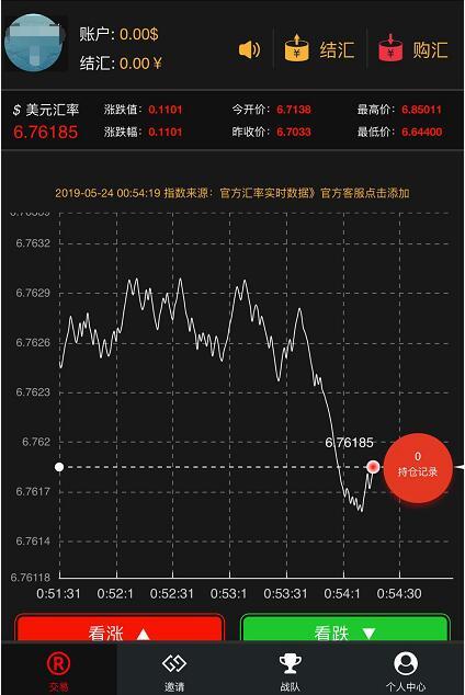 微信美元汇率平台